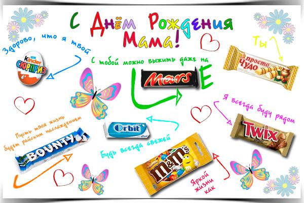 Плакат со сладостями.